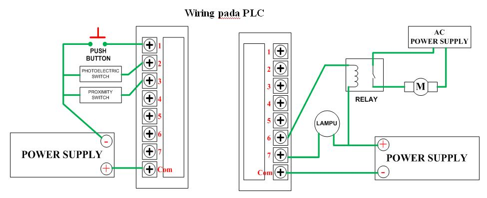 Instalasi PLC